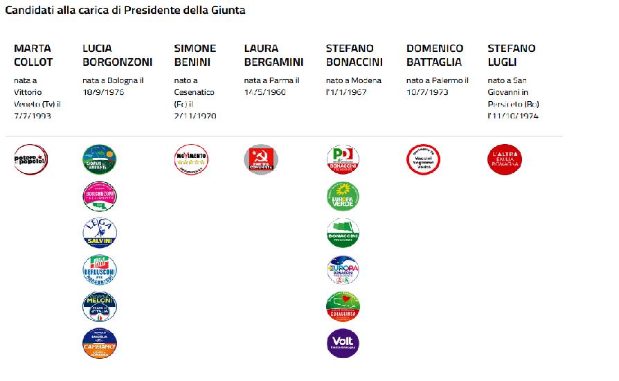 candidati regionali-2