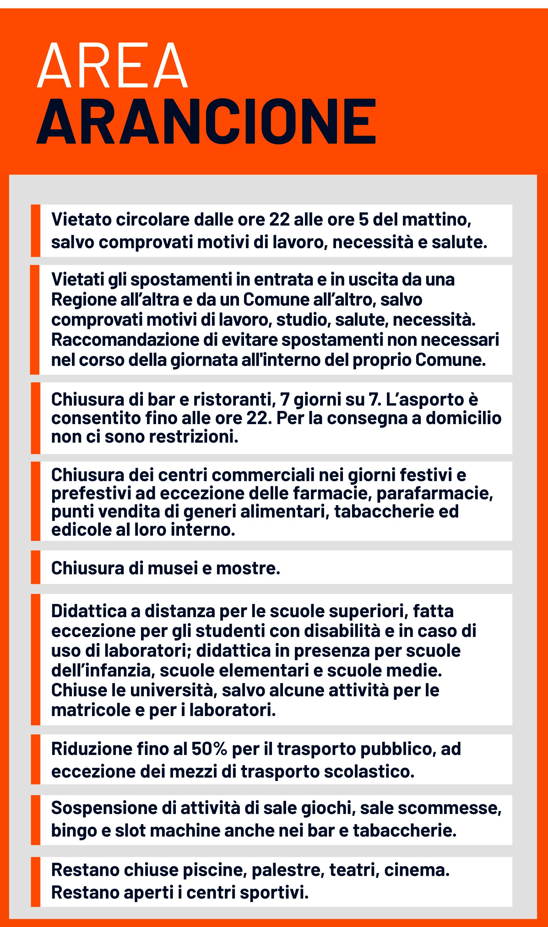 arancione-3