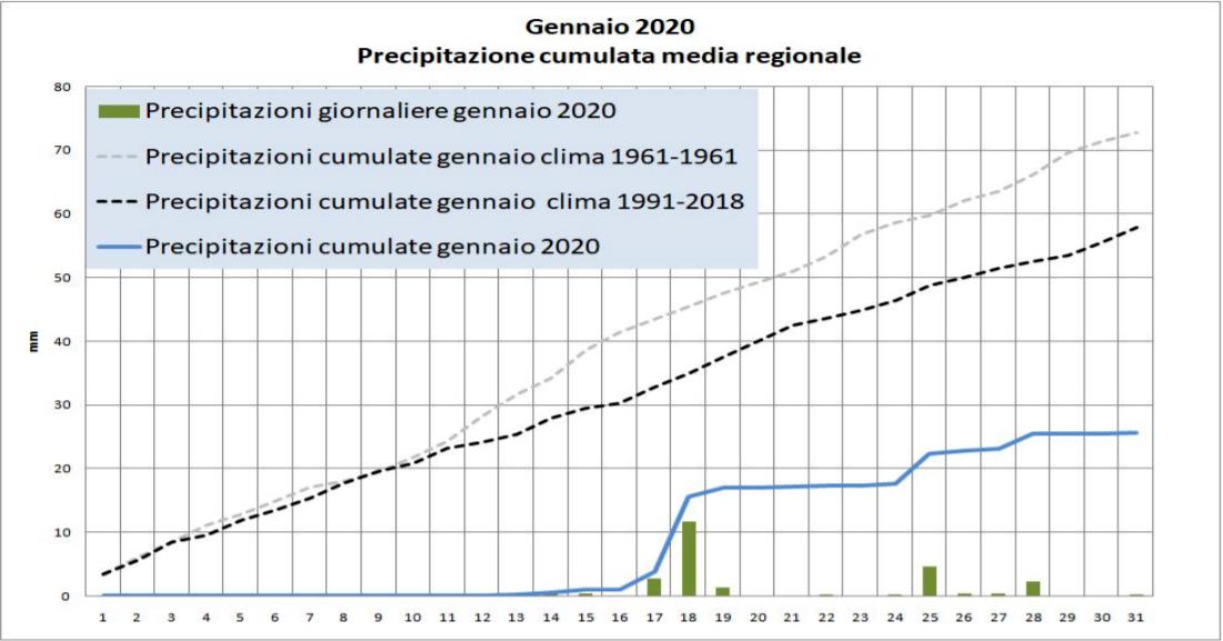 precipitazioni-gennaio-2020-ER-2