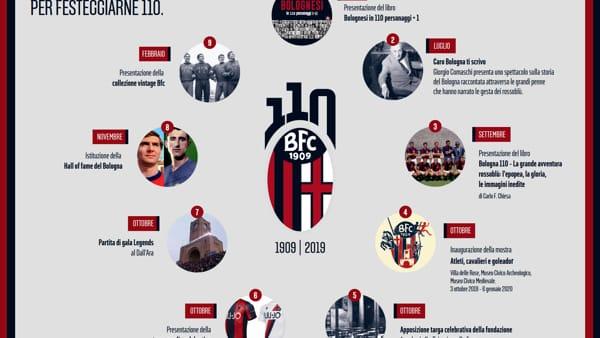 110 anni del Bologna FC 1909: tanti eventi per festeggiare