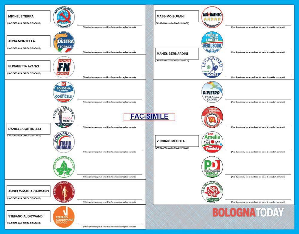 Lista dei senatori emiliani pd movimento 5 stelle e pdl for Lista senatori